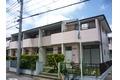 千葉県松戸市、新松戸駅徒歩29分の築31年 2階建の賃貸一戸建て
